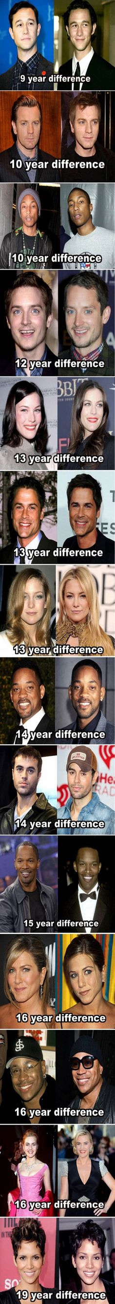 14 Celebrities Who Just Don't Age -