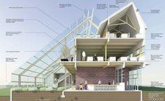 Permaculture Design-Build Collaboarative LLC |