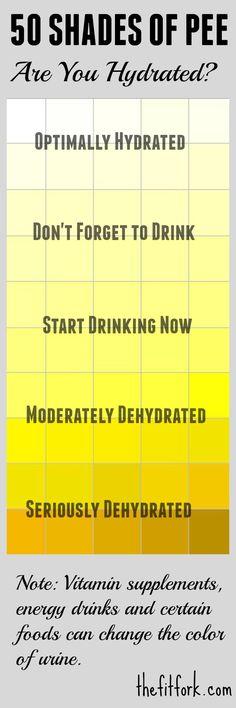 Hydration For Healthy, Happy Athletes - 50 Shades of Pee via thefitfork.com