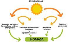 Industriales analizarán otras alternativas de energía