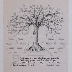 SCRAPBOOK FAMILY TREE Art Print by applesofgold on Etsy, $7.00