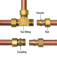 When is it appropriate to use tape, dope, or nothing at all when connecting pipe fittings? Plumbing Drains, Heating And Plumbing, Plumbing Pipe Furniture, Plumbing Tools, Bathroom Plumbing, Bathroom Fixtures, Air Compressor Repair, Copper Pipe Fittings, Refrigeration And Air Conditioning