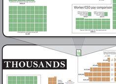 The Money Chart 2