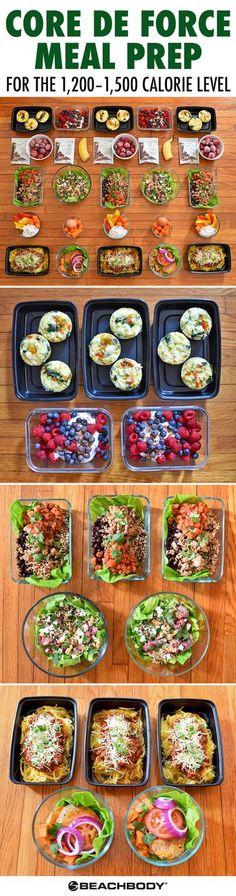 Core de Force Meal Plan for the 1,200-1,400 Calorie Level