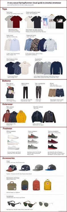 A very casual Spring/Summer visual guide to (mostly) streetwear Mode Masculine, Estilo Cool, Mens Fashion, Fashion Outfits, Fashion Trends, Fashion Ideas, Urban Fashion, Der Gentleman, Streetwear Men