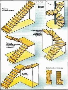 Spiral stairs loft metals interior design 41 ideas for 2019 Home Stairs Design, Railing Design, Interior Stairs, Interior Design Living Room, Design Bedroom, House Front Design, Small House Design, Modern House Design, Escalier Art