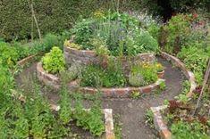 எனது தோட்டம் | பண்ணையார் தோட்டம் Micro Sprinkler, Natural Farming, Vernacular Architecture, Garden Journal, Blog Images, Sustainable Living, Weeding, Herb Garden, Organic