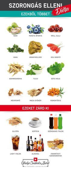 Mannavita NONI gyümölcslé, 500 ml Vásárlás most Health And Fitness Expo, Gotu Kola, Raw Vegan, How To Do Yoga, Doterra, Home Remedies, Food And Drink, Healthy Eating, Herbs