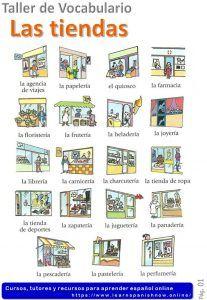 Shops in Spanish -las tiendas- vocabulario A1 - Learn Spanish Online