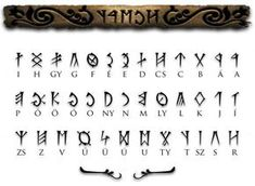 "The old Hungarian script is also known as Hungarian Runes or Székely-Hungarian Rovás. The word ""rovás"" derives from the verb ""róni"" (carving letters). It's a Hungarian terminology which describes the technique of writing. Those who used ""rovás"" usually wrote it on wooden sticks or rocks in ancient times. The runic alphabet includes 42 letters but […]"