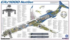 CRJ 1000 NEXTGEN for sale.  https://jetspectre.com https://jetspectre.com/challenger/ https://jetspectre.com/jets-for-sale/bombardier-crj-1000-nextgen/  Bombardier revolutionized regional aviation with its CRJ Series aircraft which continuously move the world forward. As the world's most successful family of regional aircraft, a CRJ Series regional jet departs every 10 seconds linking people and communities together. Optimized for medium-haul regional routes, CRJ 1000 NEXTGEN  aircraft…