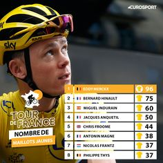 Infographie Chris Froome maillot jaune