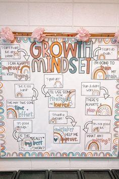 Growth Mindset Display, Growth Mindset Posters, Future Classroom, School Classroom, Kindergarten Classroom Decor, Classroom Inspiration, Creative Classroom Ideas, Modern Classroom, Classroom Organisation