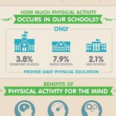 Healthy Benefits of Physical Activities