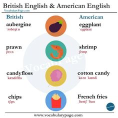 British English & American English - Food