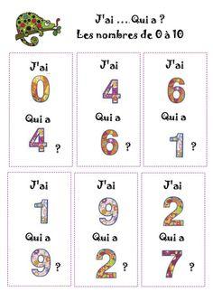 Math games 512636370069381892 - J'ai… Qui a 1 Plus Source by burlinsylvie Vocabulary Games, Math Games, Math Activities, Alternative Education, Daily Math, Montessori Math, School Games, Math Numbers, 1st Grade Math