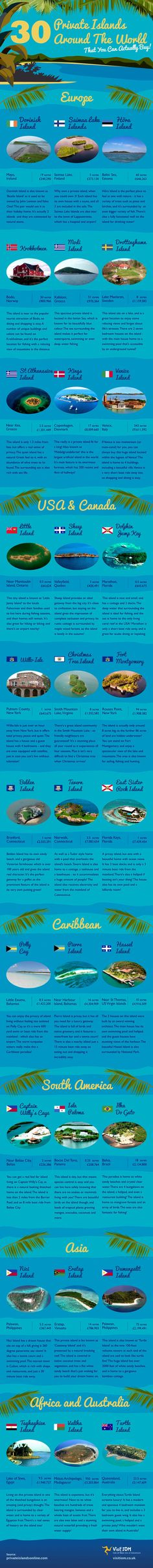 Infographic reveals 30 private islands up for sale | Daily Mail Online