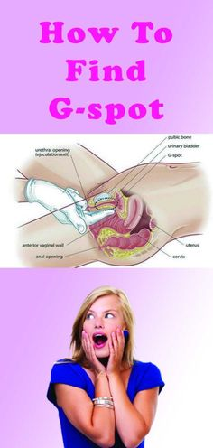 How to Find G-spot?