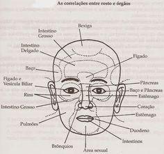 automassagem, acupuntura com os dedos: Rugas nos olhos - o que fazer!
