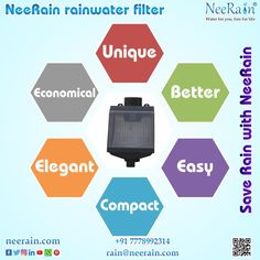 Save Water Save Life, Ss 304, Local Plumbers, Rainwater Harvesting, Water Conservation, Rooftop, Filters, Technology, Tech