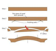 Картинки по запросу pergola rafter tail designs