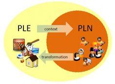"""El PLE y la WEB 2.0, … están en la lucha del """"poder""""… entre el docente y elaprendiz?"""