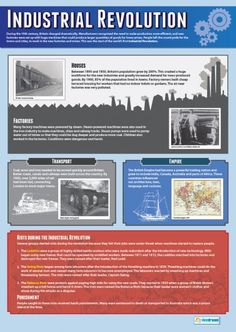 Industrial Revolution Poster