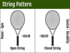 String-Pattern-3 - how to choose a tennis racquet