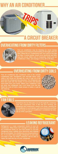 Why does your air conditioner trigger your circuit breaker? It can work too …, … – Home Maintenance Hvac Tools, Hvac Air Conditioning, Hvac Maintenance, Hvac Repair, Conditioner, Circuit, The Unit, Plumbing, Trips