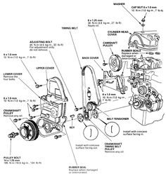 honda accord engine diagram diagrams engine parts layouts rh pinterest com 2000 honda accord ex v6 engine diagram 2000 honda accord ex v6 engine diagram