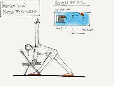 Resultado de imagen de parsva trikonasana #YogaRoutinesandPoses