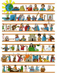 Bible lessons # 2 – Old Testament Timeline – alex-illustratie Bible Activities For Kids, Bible Study For Kids, Preschool Bible, Scripture Study, Children's Bible, Bible Story Crafts, Bible Stories, Sunday School Lessons, Sunday School Crafts