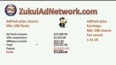 ZukulAdNetwork Prelaunch Overview By Graham Burt
