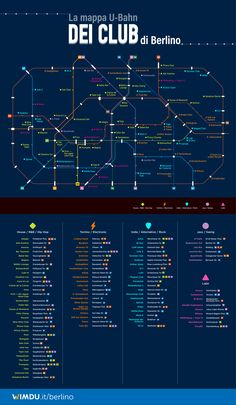 La mappa U-Bahn dei club di Berlino - An Infographic from Wimdu Blog