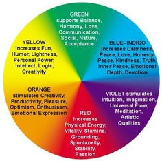 Effects of colors...
