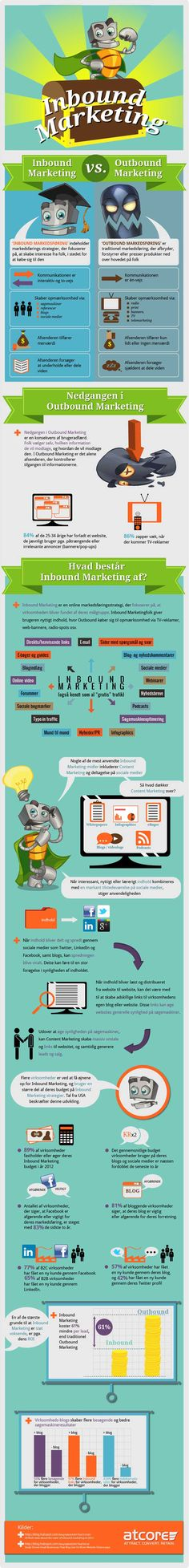 Infographic: Inbound vs. Outbound Marketing https://www.udemy.com/inbound-marketing/?couponCode=pinterestoff