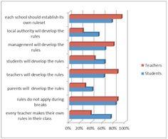Onderwijsgrafiek #433 - Mobiel leren en cloud computing