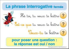 La phrase interrogative : affiches et leçons