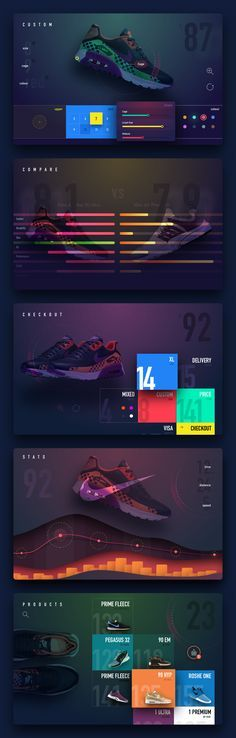 Experimenting with different styles and futuristic concepts whilst incorporating and combining principles of material design (elevation, shadow depth, direction) metro/modern UI (tiles, typography, visual data) and flat design, by Balraj Chana.