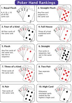 http://www.hooverwebdesign.com/free-printables/poker-chips/poker-hands-cheat-sheet.gif