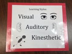 Learning Styles Lesson: Elementary School Counseling needs to be revamped, but good start Learning Styles Activities, Counseling Activities, Elementary School Counselor, Elementary Schools, Learning Style Inventory, Counseling Office, Career Ideas, Pediatric Ot, Res Life