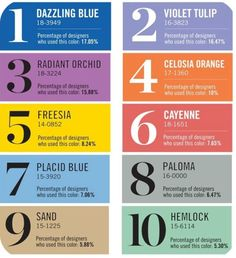 Top 10 Pantone Spring 2014 Women Colors I'm disappointed with some of these colors. Hemlock is nice.