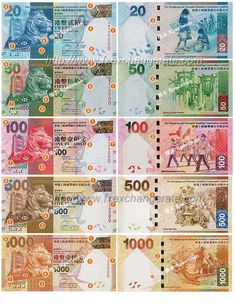 hong kong currency || HONG KONG DOLLAR ||