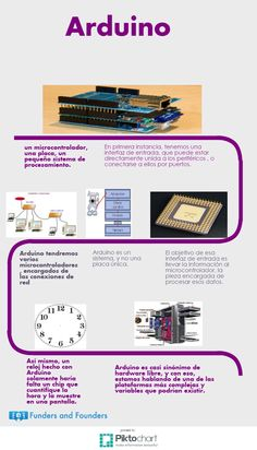 infografias arduino Arduino, Baby Registry Items, Facebook Sign Up, Infographic, School, Infographics, Visual Schedules