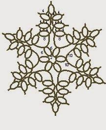 Filet Crochet, Irish Crochet, Knit Crochet, Needle Tatting, Tatting Lace, Tatting Patterns Free, Tatting Earrings, Tatting Tutorial, Tea Coaster