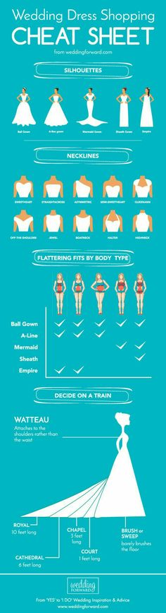 Wedding Dress Cheat Sheet