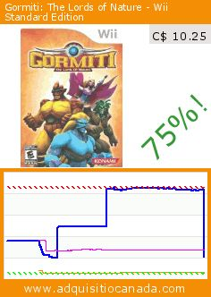 Gormiti: The Lords of Nature - Wii Standard Edition (Video Game). Drop 75%! Current price C$ 10.25, the previous price was C$ 41.58. https://www.adquisitiocanada.com/konami/gormiti-lords-nature-0