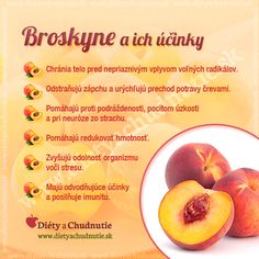 Infografiky Archives - Page 8 of 14 - Ako schudnúť pomocou diéty na chudnutie Raw Food Recipes, Healthy Recipes, Healthy Fruits, Medicinal Herbs, Weight Loss Smoothies, Organic Beauty, Fruits And Vegetables, Natural Health, Natural Remedies