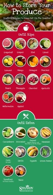 How to store produce: fruits and veggies until ripe / eaten #SwansonWisdom