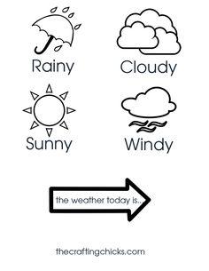 sm weather chart